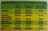 Boisson Passion Orange - Informations nutritionnelles