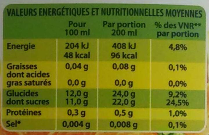 Boisson Passion Orange - Informations nutritionnelles - fr