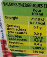 nectar cerise orange - Voedingswaarden