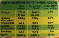 Jus Orange Passion - Valori nutrizionali - fr