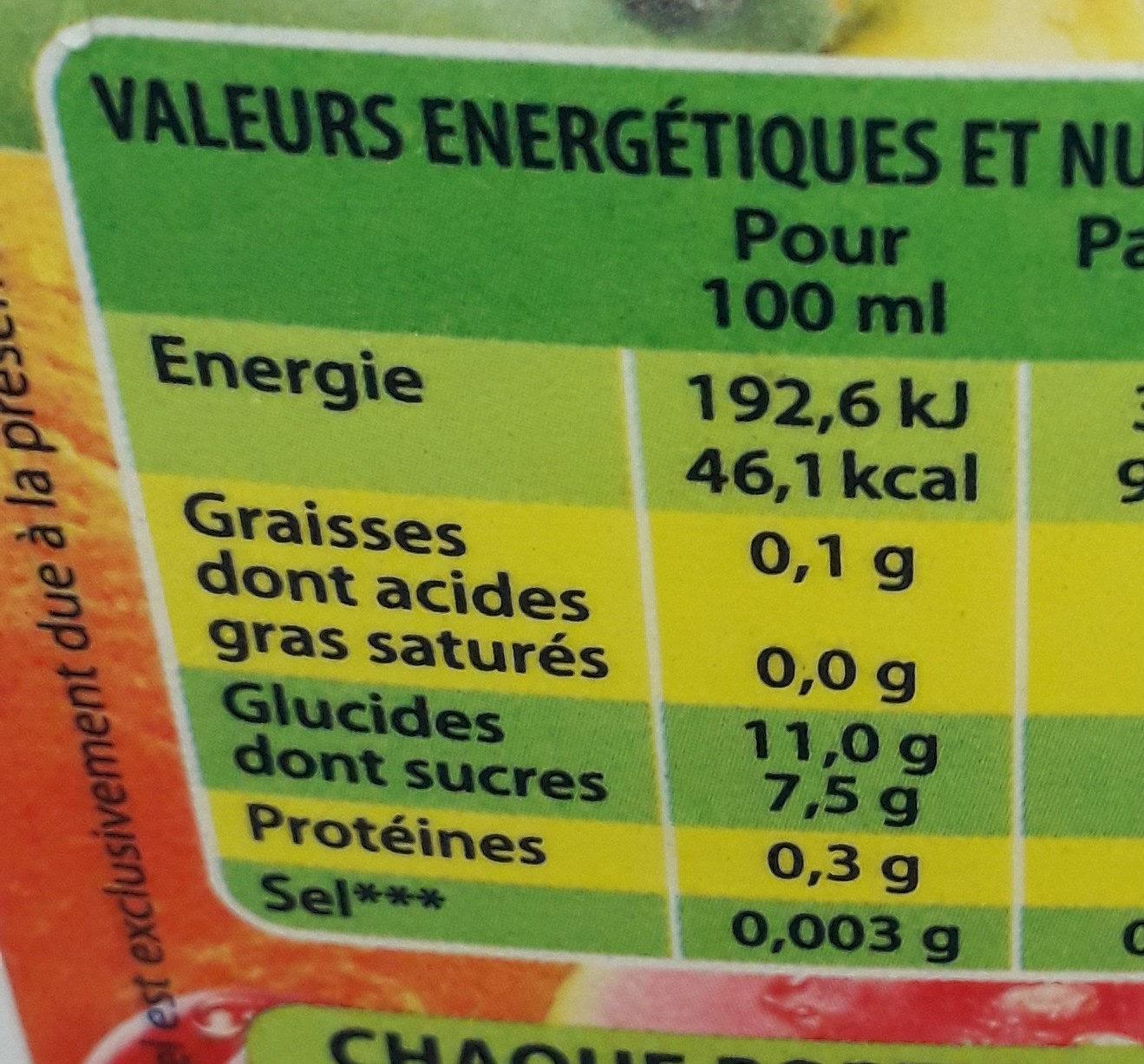 Nectar cocktail de fruits - Voedingswaarden