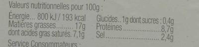 Lapins (mousse de canard) - Nutrition facts - fr