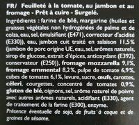 6 corbeilles Tomate-jambon-fromage - Ingrediënten - fr