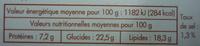 4 Paniers feuilletés volaille champignons - surgelés 400 g - Informations nutritionnelles - fr