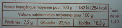 4 Paniers feuilletés volaille champignons - surgelés 400 g - Voedingswaarden