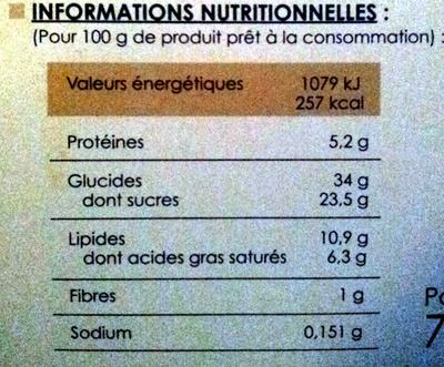 Les 12 éclairs au café et au chocolat - Informations nutritionnelles