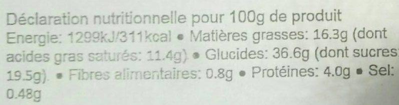 Millefeuilles - Informations nutritionnelles - fr