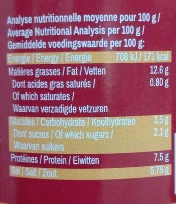 Moutarde de Dijon forte - Informations nutritionnelles - fr