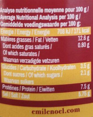 Moutarde forte de Dijon - Informations nutritionnelles - fr