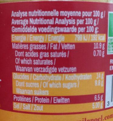 MOUTARDE MIEL-EPICES - Informations nutritionnelles - fr