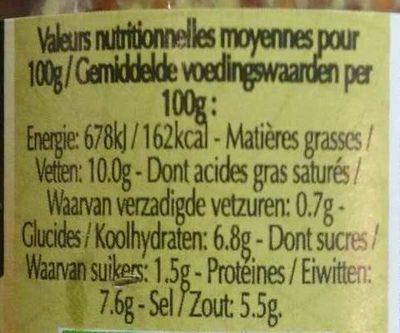Moutarde complète à l'ancienne - Voedigswaarden