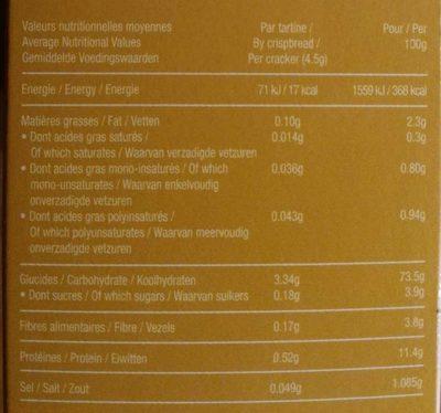 Tartines bio craquantes aux noix - Informations nutritionnelles - fr