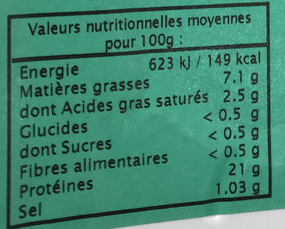 Paupiettes pure dinde Halal - Nutrition facts
