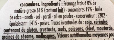 Tzatziki - Ingredients