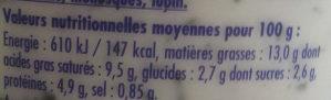 Tzatziki - Informations nutritionnelles - fr