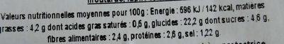 5 Gyoza Légume Vert & Ciboulette - Informations nutritionnelles