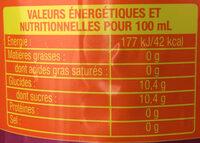 Kampane - Informations nutritionnelles