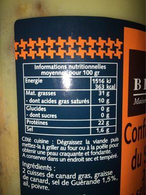 Confit de canard du Sud Ouest au sel de Guerande BIRABEN, 2 cuisses - Nutrition facts