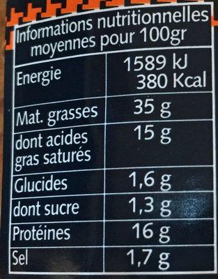 Pâté Recette Basque au Piment d'Espelette - Nutrition facts - fr