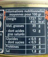 Rillettes pur canard - Voedingswaarden - fr