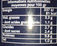 Axoa de veau BIRABEN - Nutrition facts