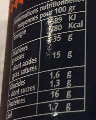 Pâté Recette Basque - Informations nutritionnelles - fr