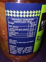 Ratatouille bio - Ingredients