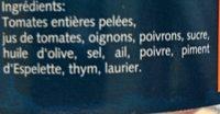 Piperade Basquaise - Ingredients