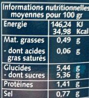 Piperade Basquaise - Nutrition facts