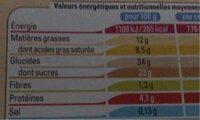 Cornet Classico Vanille - Informations nutritionnelles - fr