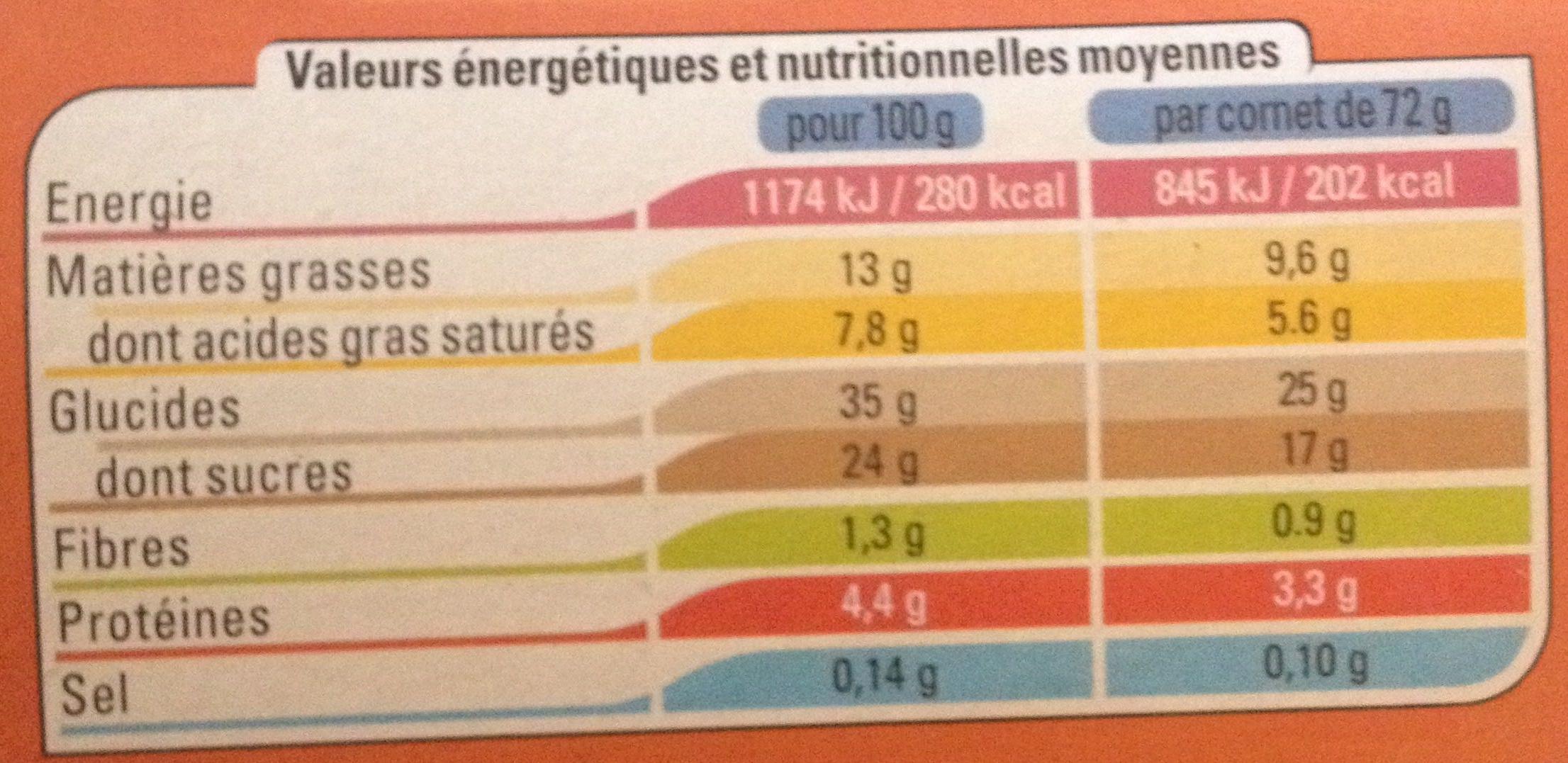 6 cornets praliné noisette - Informations nutritionnelles