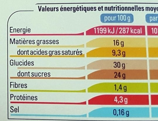 Mes 4 Exquis Façon Rocher - Informations nutritionnelles - fr