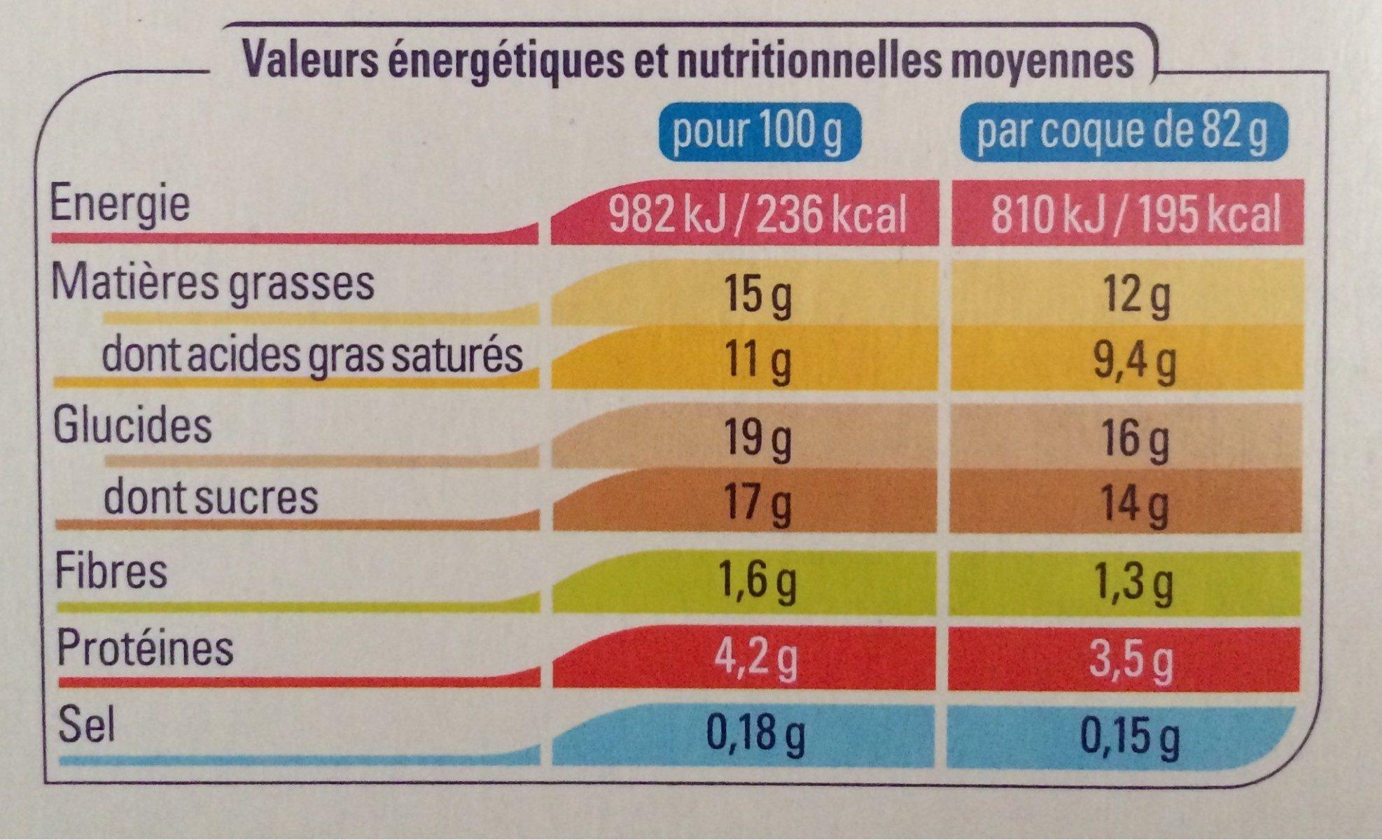 Mes 4 Noix de coco givrées - Nutrition facts