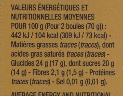 Sorbet Poire Williams de la Vallée du Rhône - Informations nutritionnelles - fr