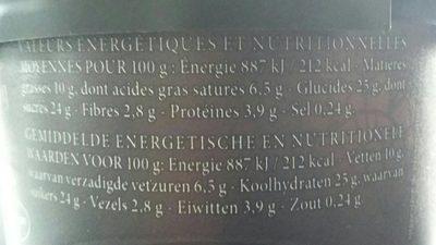 Crème glacée chocolat - Información nutricional