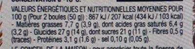 Glace créole avec raisins macérés au rhum - Informations nutritionnelles - fr