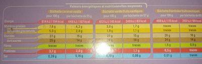 Buchettes panachées - Informations nutritionnelles - fr