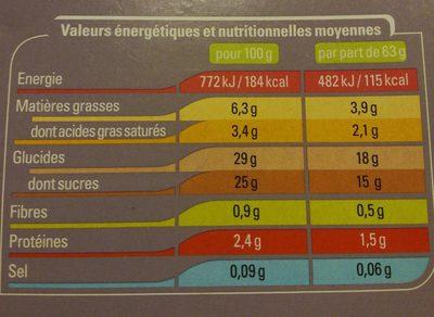 Délice de fruits - Nutrition facts