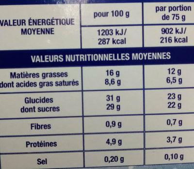 Voyage enchanté - Nutrition facts