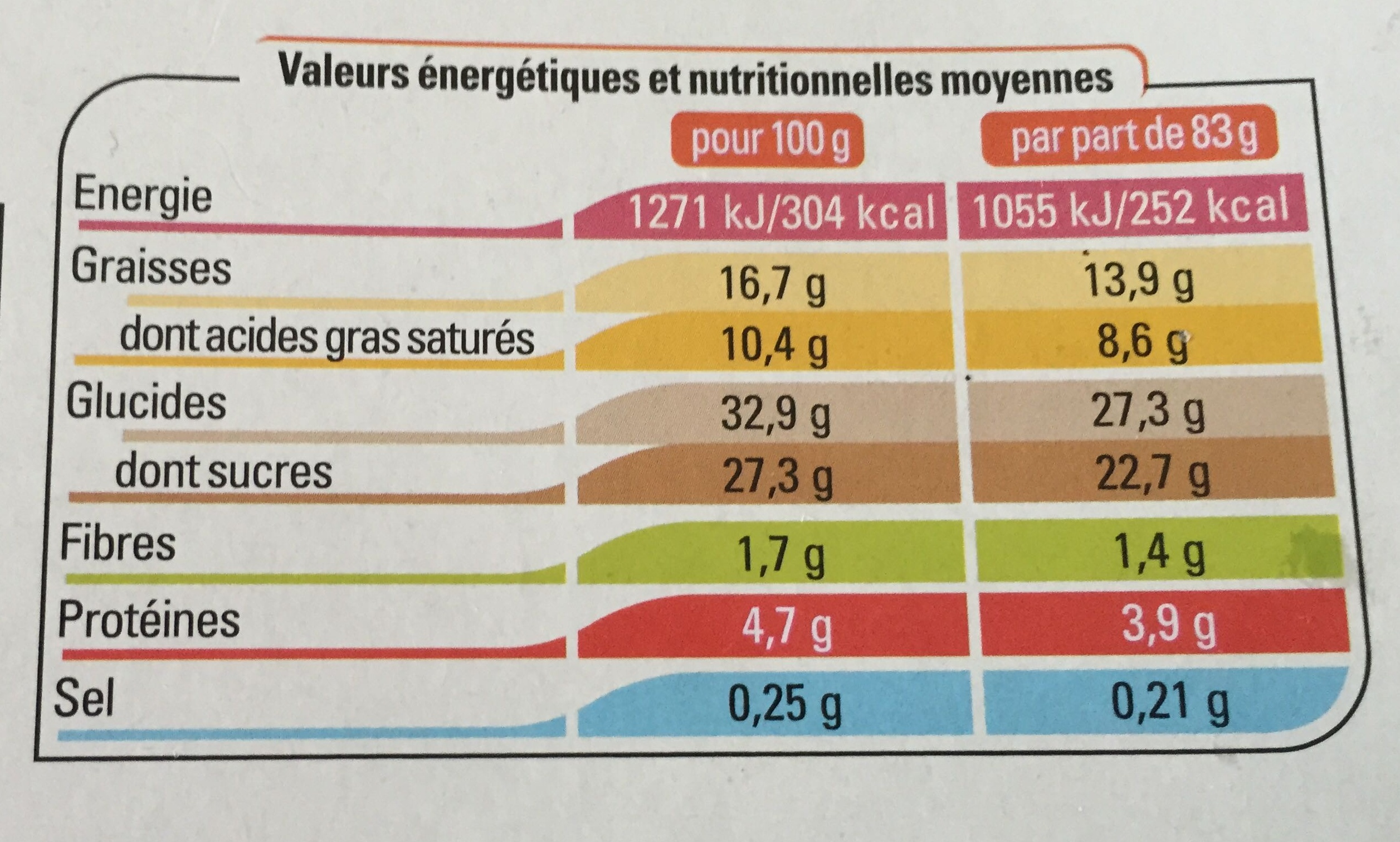 Ma charlotte Vanille Chocolat - Informations nutritionnelles