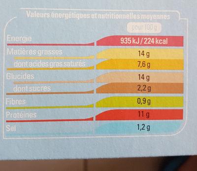 Aumônières aux St Jacques et saumon - Nutrition facts