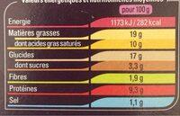 12 mini croustillants aux fromages - Voedingswaarden - fr