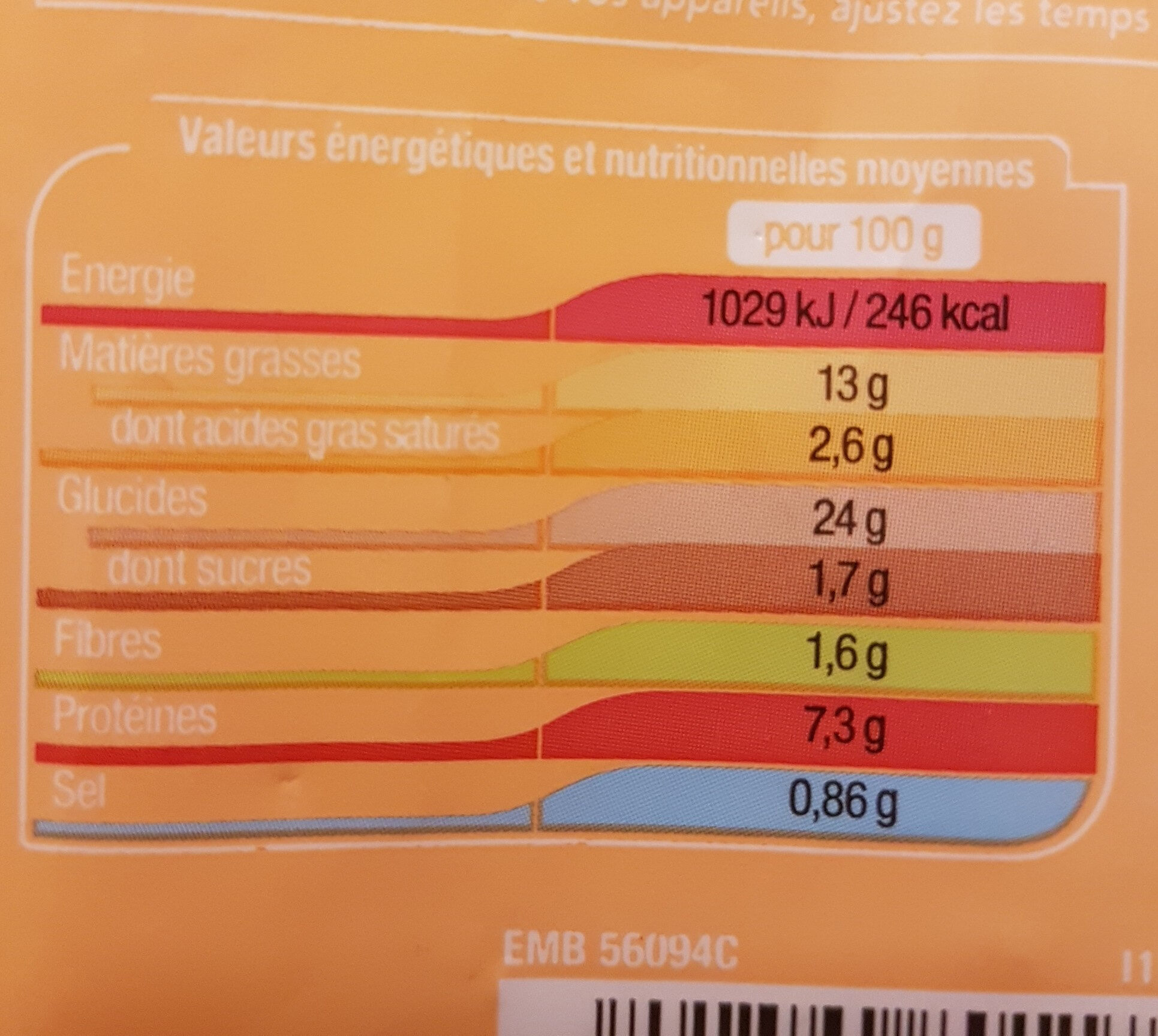 Mini arancini à la bolognaise - Nutrition facts