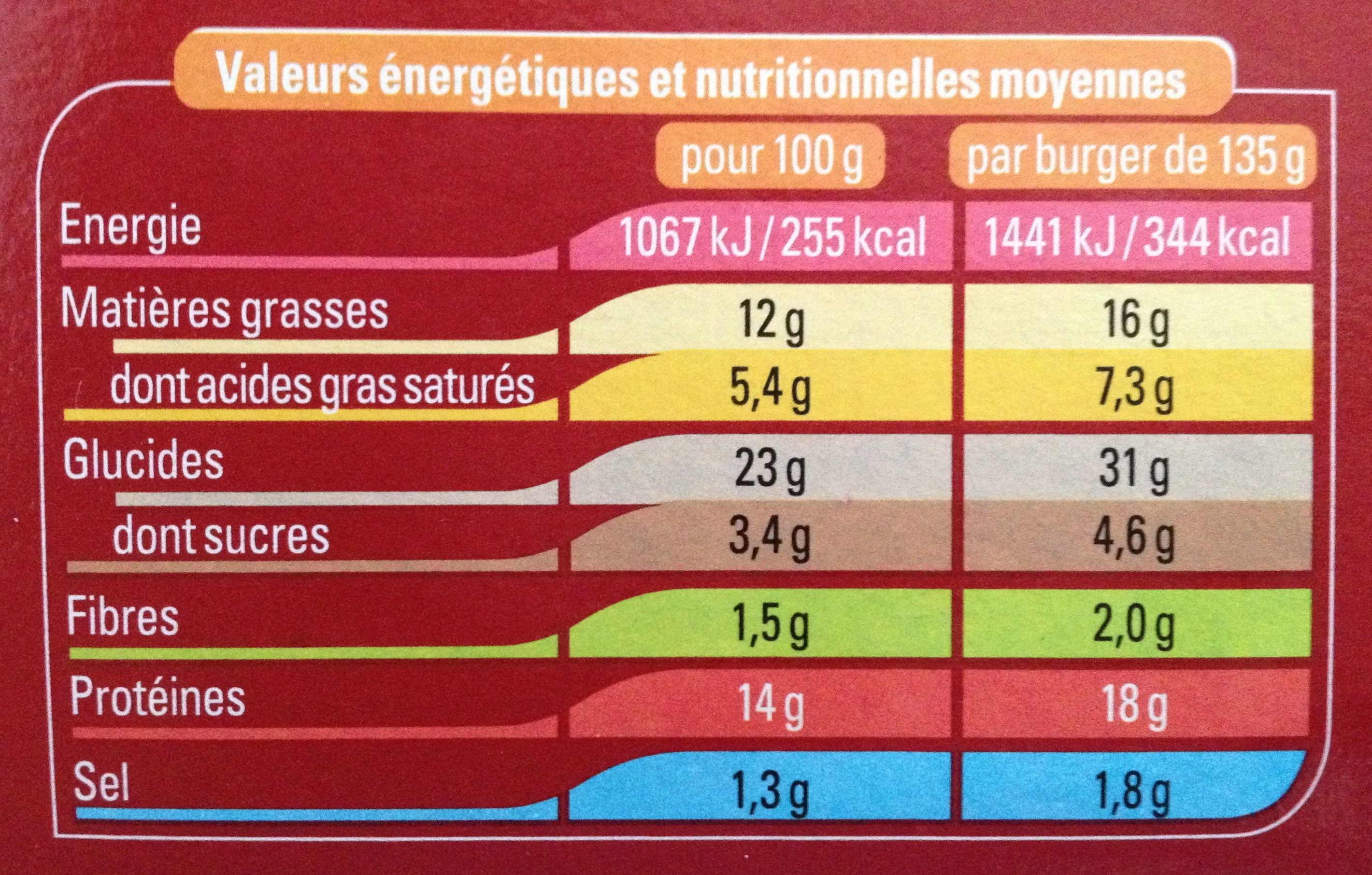 4 Cheese Burgers - Informations nutritionnelles - fr