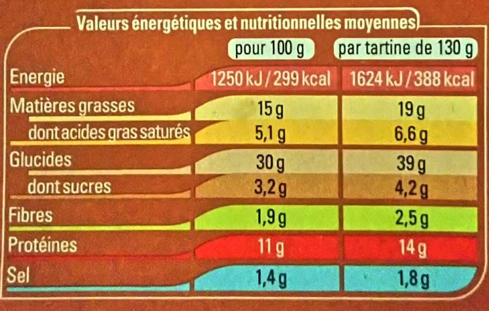 2 Tartines Fromage Saucisses Moutarde - Nutrition facts