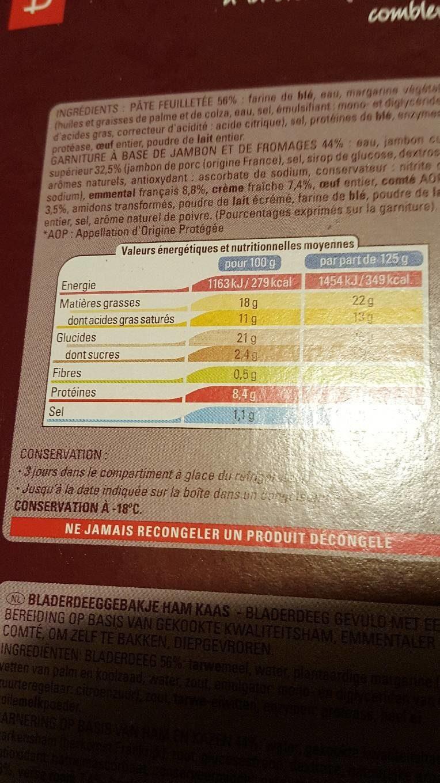 Feuilleté jambon fromage - Informations nutritionnelles