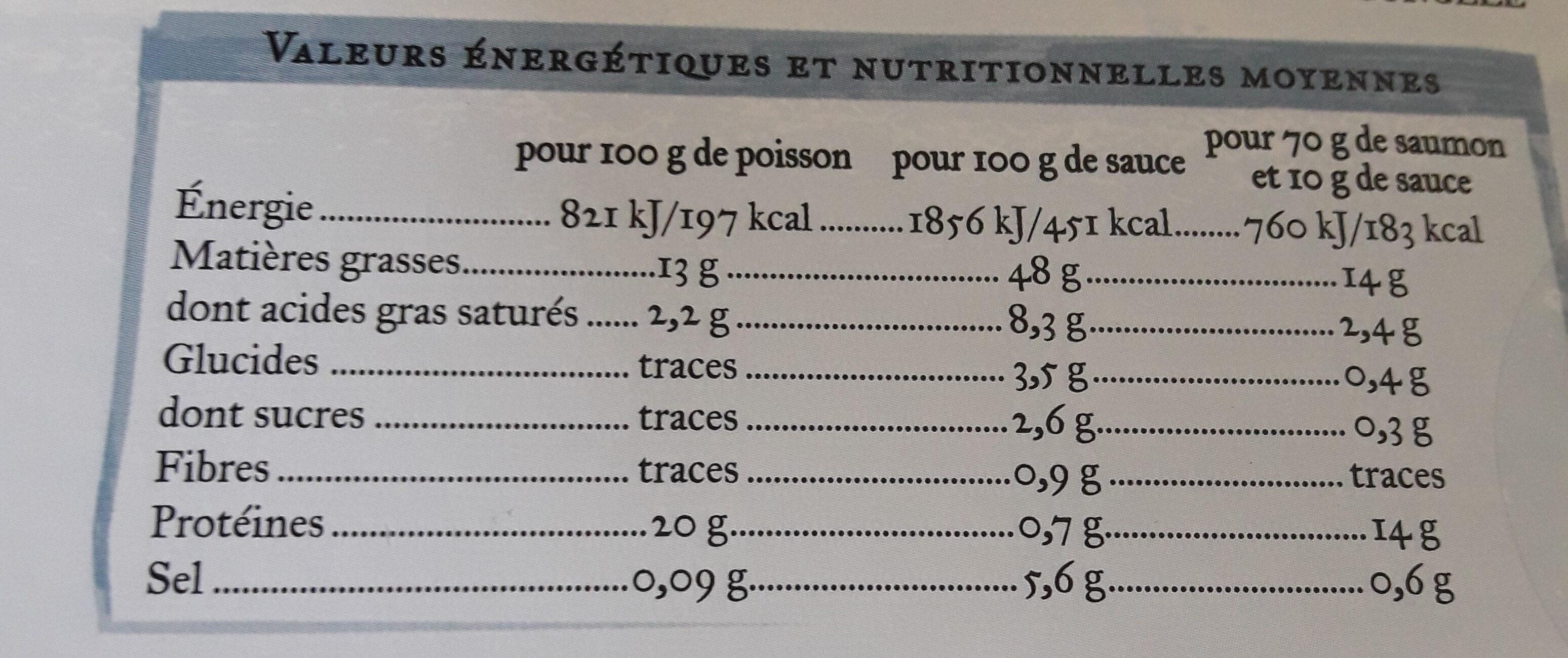 Tartare de saumon thiriet - Nutrition facts - fr