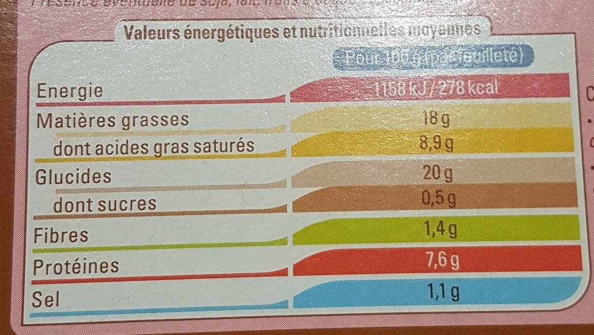 10 feuilletés à la viande - Voedingswaarden - fr