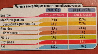 Tourte Saumon Petits Légumes - Informations nutritionnelles