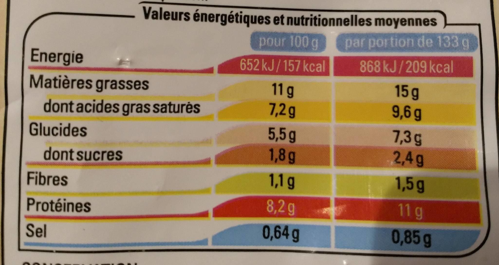 Garniture au poulet, quenelles et champignons pour bouchées à la reine - Informations nutritionnelles